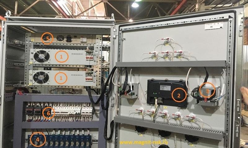 Контроль сети постоянного тока - компоновка системы