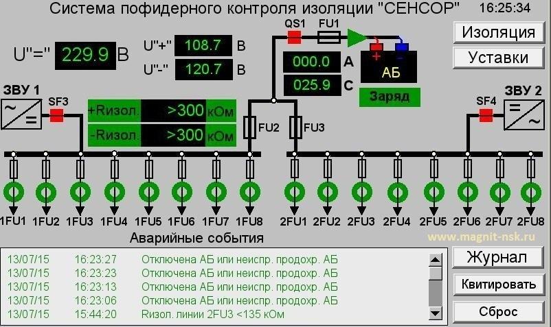 Нормальный режим постоянного тока - контроль сети постоянного тока