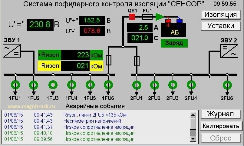 Контроль изоляции сети постоянного тока ЩПТ - низкое сопротивление