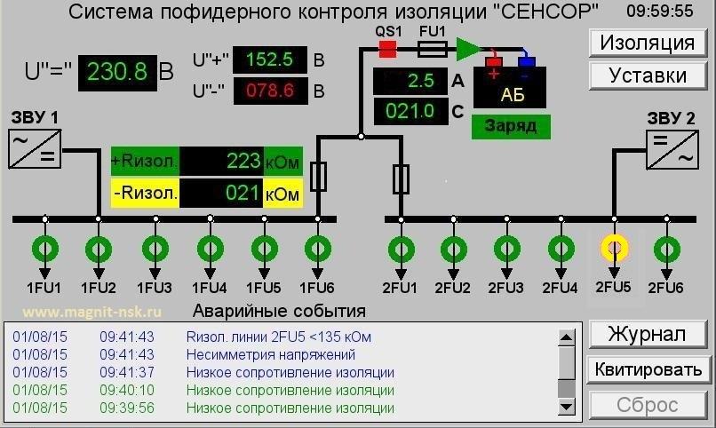 Снижение сопротивления изоляции на присоединении 2FU5 - контроль сети постоянного тока