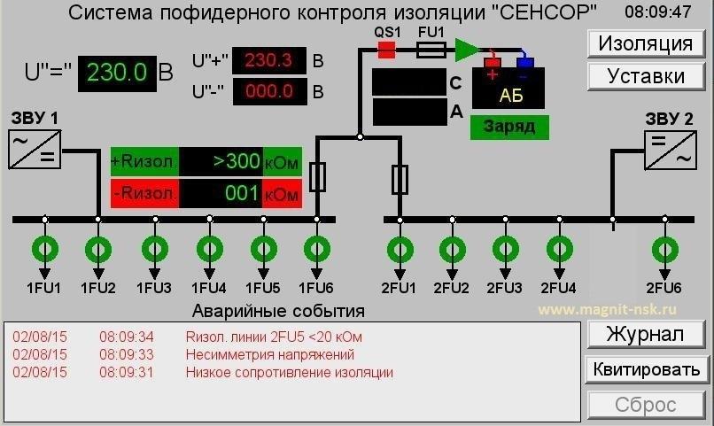 Контроль изоляции сети постоянного тока СОПТ - земля в сети постоянного тока