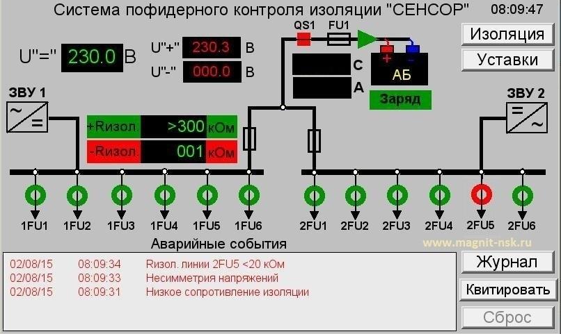 На присоединении 2FU5 - замыкание минусового полюса - контроль сети постоянного тока