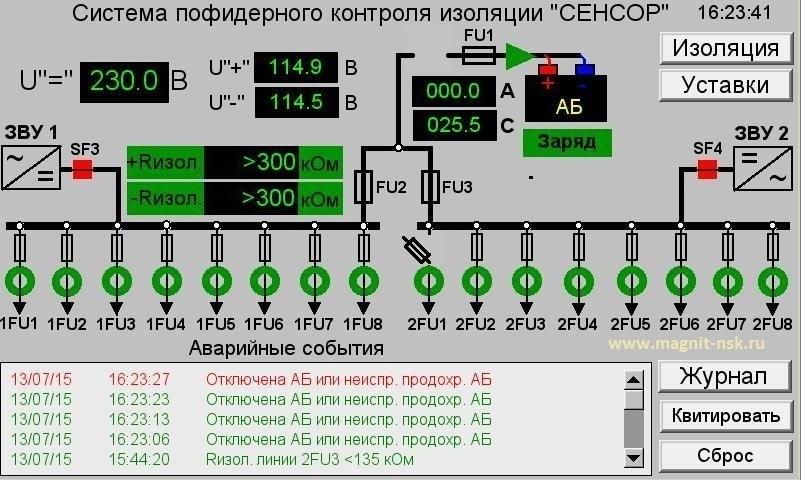 Контроль изоляции сети постоянного тока СОПТ - контроль аккумуляторной батареи