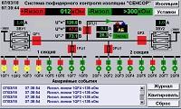Тестирование системы контроля изоляции СЕНСОР-СМ